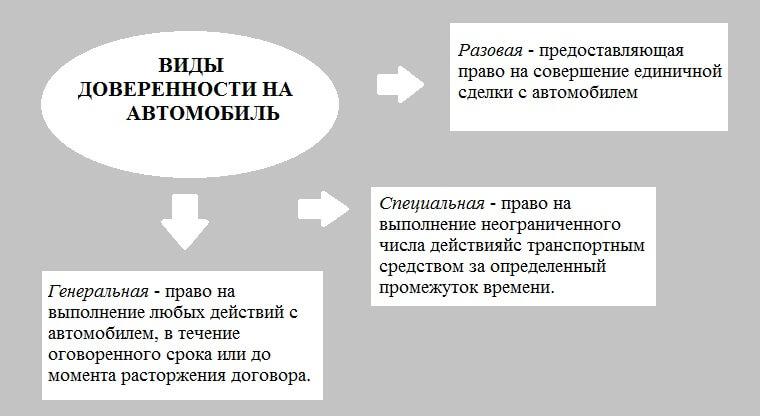Три варианта