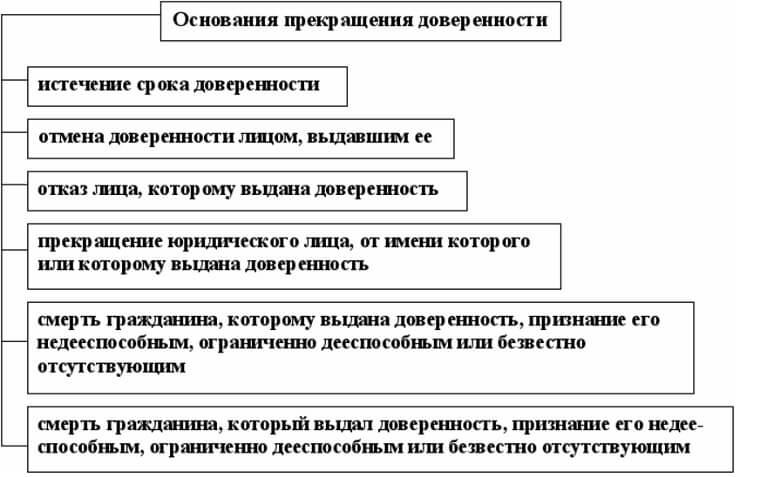 Шесть пунктов