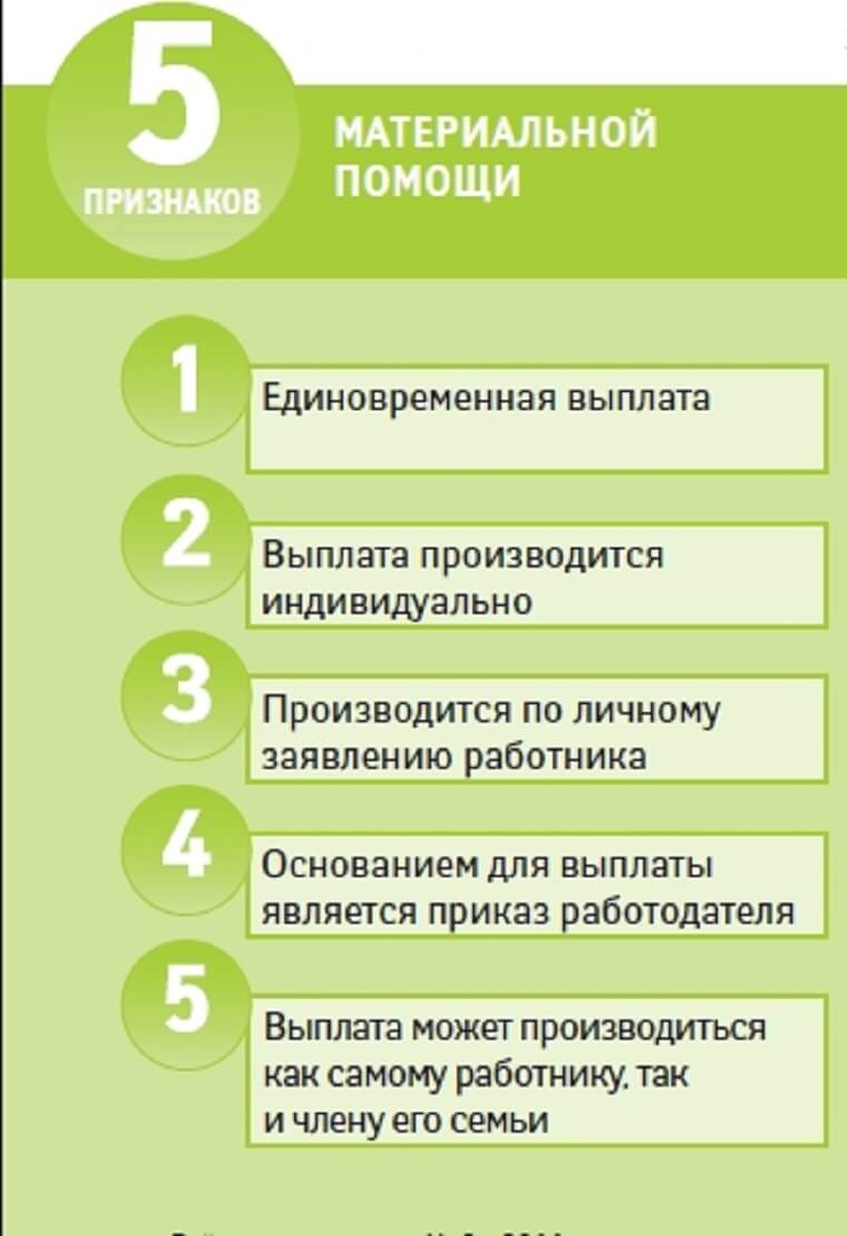 5 признаков