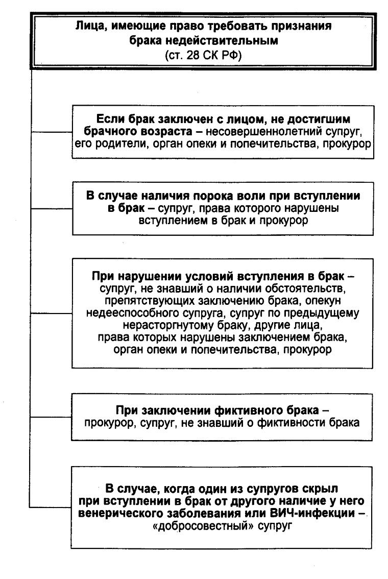 Список лиц