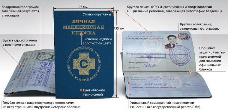 Медицинская книжка в москве без осмотра временная регистрация ищем собственников